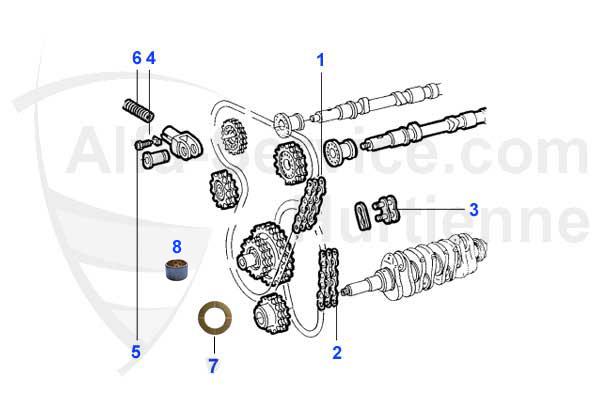 https://www.alfa-service.com/images/categories/009giu.jpg