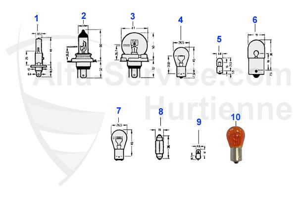https://www.alfa-service.com/images/categories/060gt.jpg