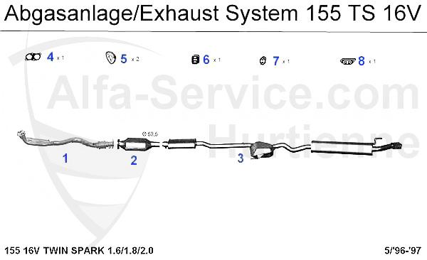https://www.alfa-service.com/images/categories/155TS16AU.jpg