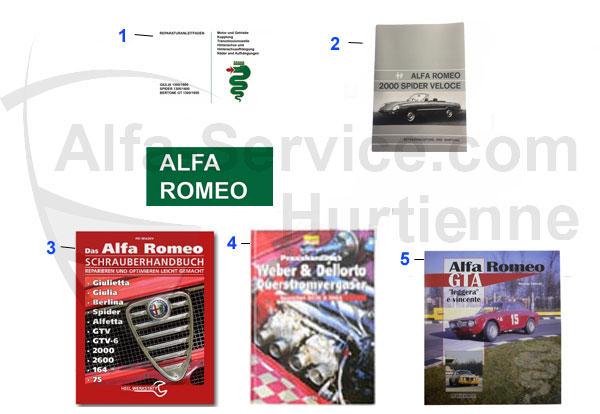 https://www.alfa-service.com/images/categories/161sp.jpg