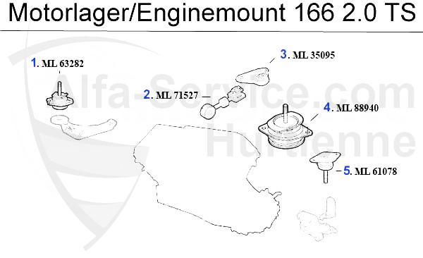 https://www.alfa-service.com/images/categories/166TSML.jpg