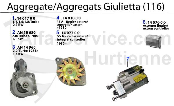 https://www.alfa-service.com/images/categories/AGGT116G.jpg
