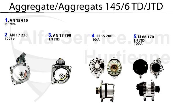 https://www.alfa-service.com/images/categories/AGGT1456TD.jpg