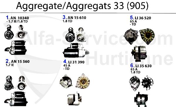 https://www.alfa-service.com/images/categories/AGGT905.jpg