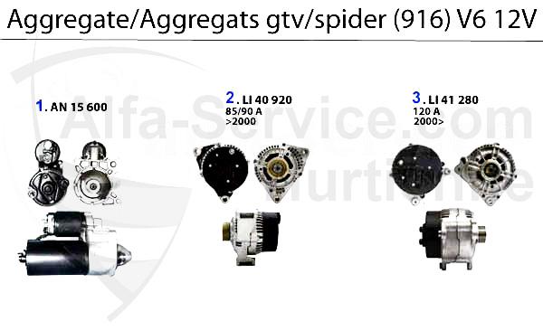https://www.alfa-service.com/images/categories/AGGT9163012.jpg