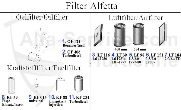 https://www.alfa-service.com/images/categories/filter116A.jpg