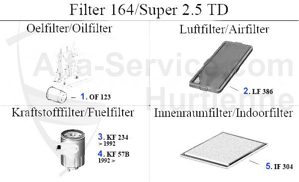 https://www.alfa-service.com/images/categories/filter164TD.jpg