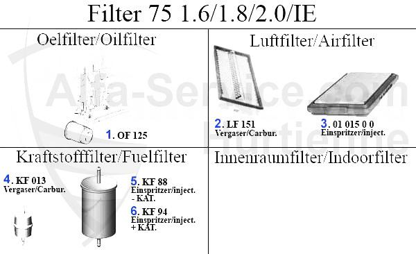 https://www.alfa-service.com/images/categories/filter754.jpg